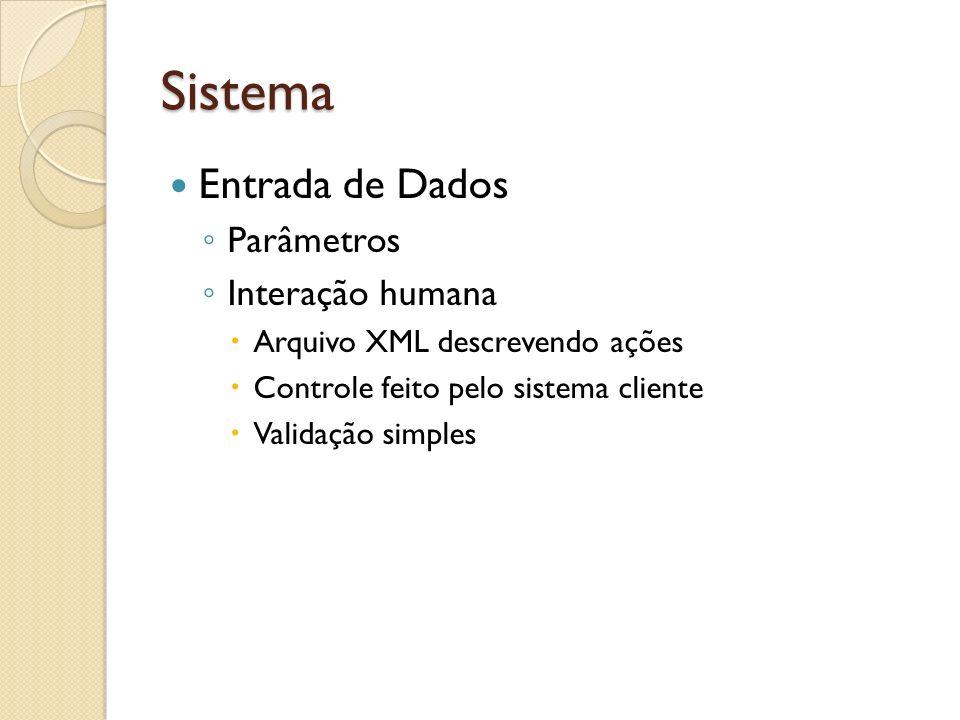 Sistema Entrada de Dados Parâmetros Interação humana Arquivo XML descrevendo ações Controle feito pelo sistema cliente Validação simples