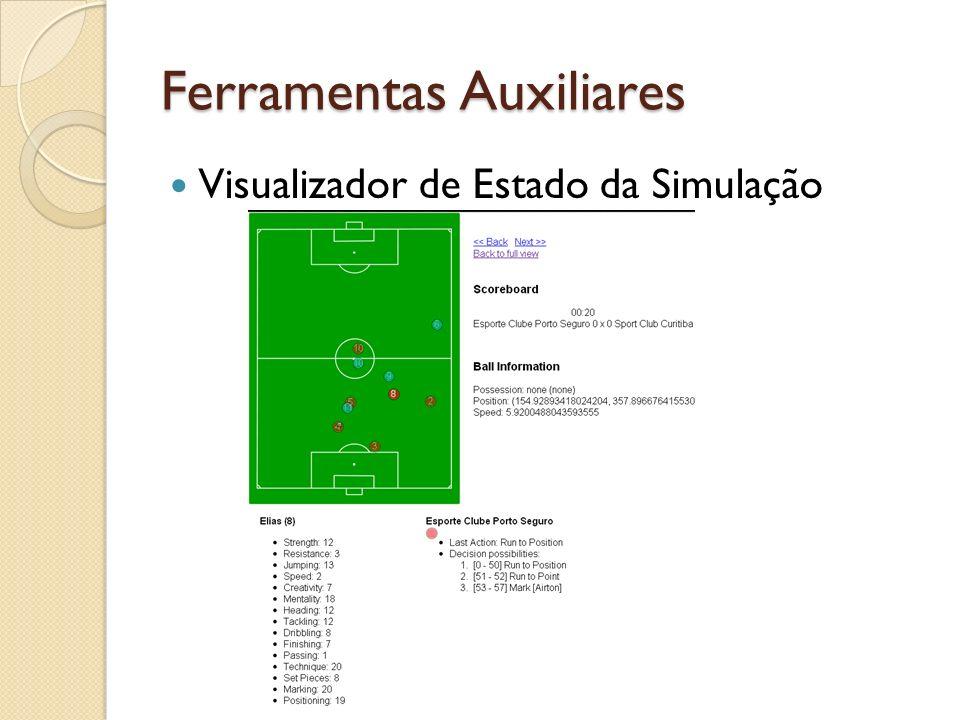 Ferramentas Auxiliares Visualizador de Estado da Simulação