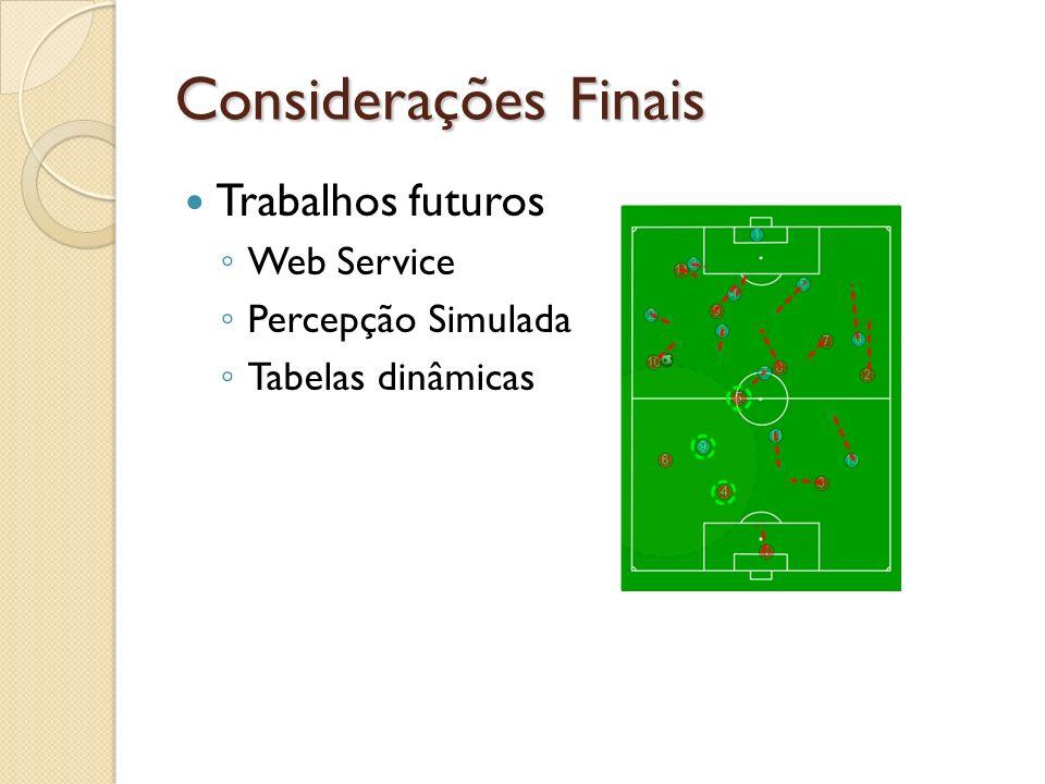 Considerações Finais Trabalhos futuros Web Service Percepção Simulada Tabelas dinâmicas