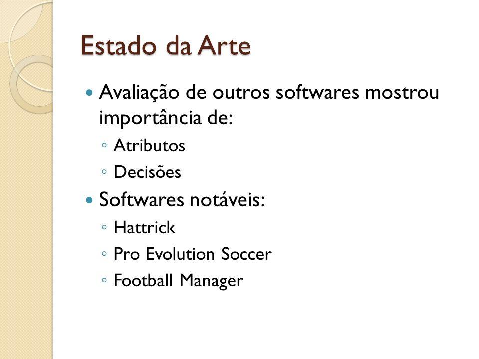 Estado da Arte Avaliação de outros softwares mostrou importância de: Atributos Decisões Softwares notáveis: Hattrick Pro Evolution Soccer Football Man