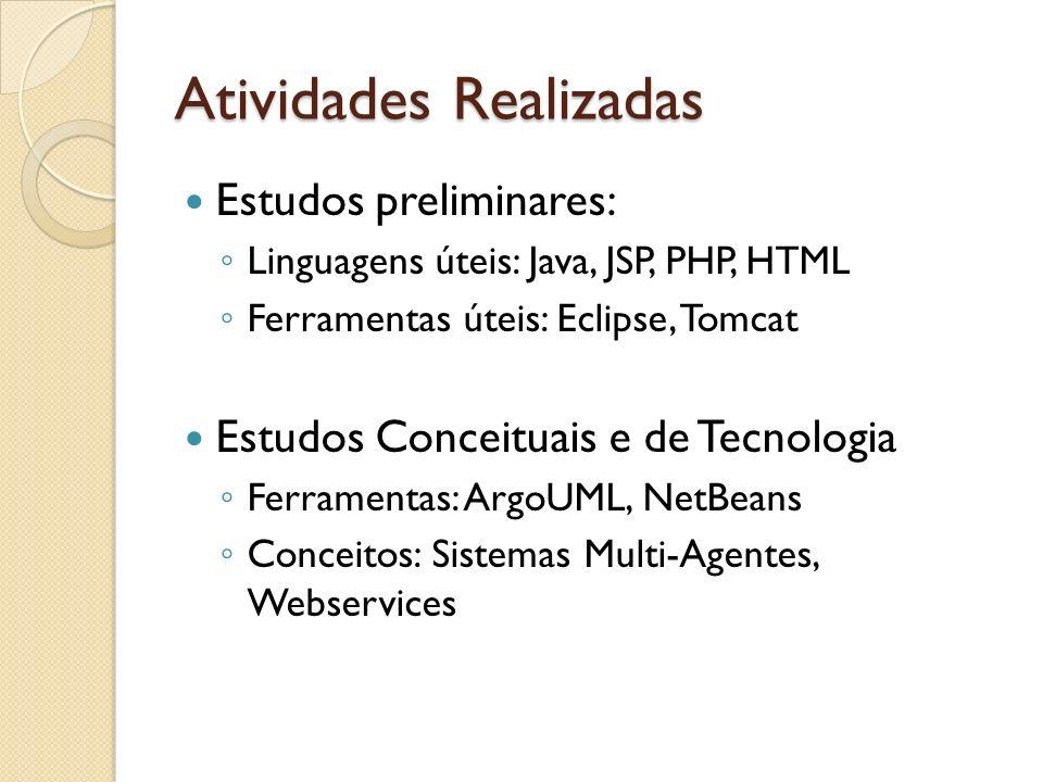 Atividades Realizadas Estudos preliminares: Linguagens úteis: Java, JSP, PHP, HTML Ferramentas úteis: Eclipse, Tomcat Estudos Conceituais e de Tecnolo