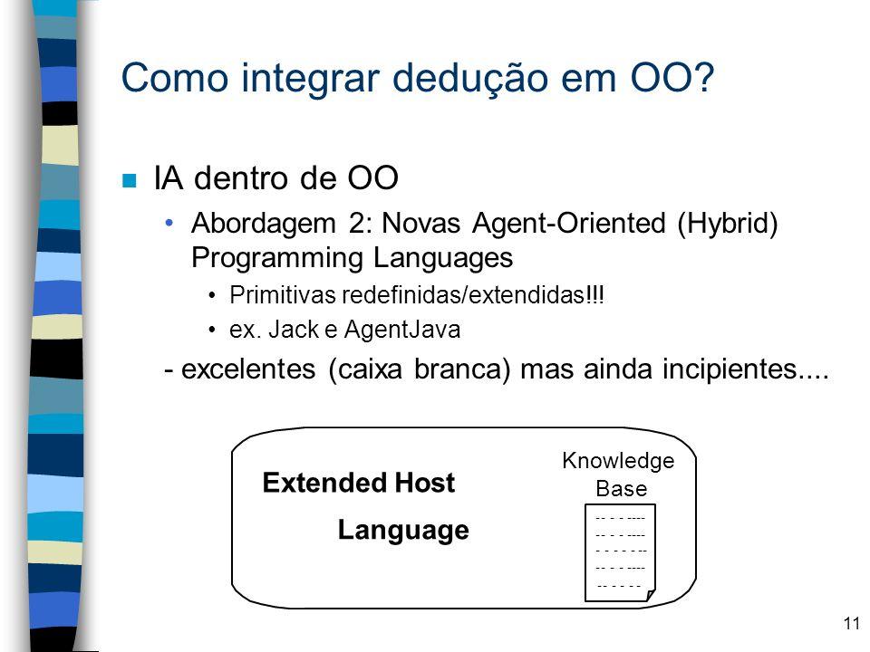11 Extended Host Language -------- ---- ------- -------- ------ Knowledge Base Como integrar dedução em OO? n IA dentro de OO Abordagem 2: Novas Agent