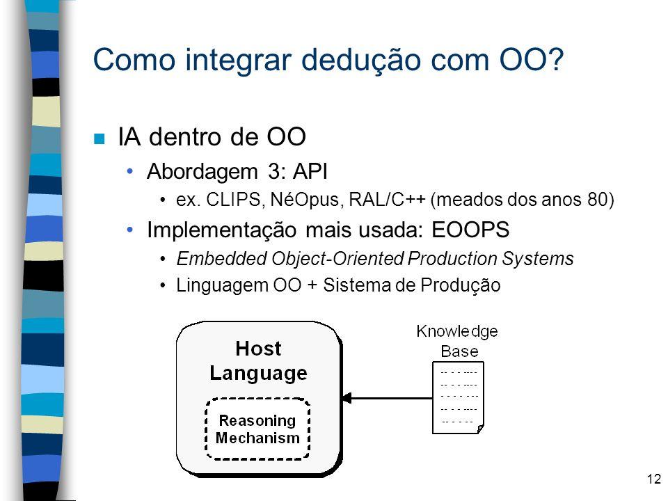 12 Como integrar dedução com OO? n IA dentro de OO Abordagem 3: API ex. CLIPS, NéOpus, RAL/C++ (meados dos anos 80) Implementação mais usada: EOOPS Em