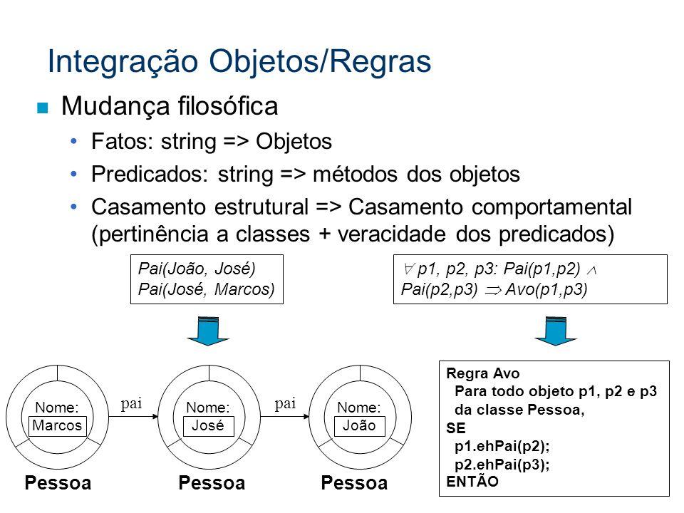 n Mudança filosófica Fatos: string => Objetos Predicados: string => métodos dos objetos Casamento estrutural => Casamento comportamental (pertinência