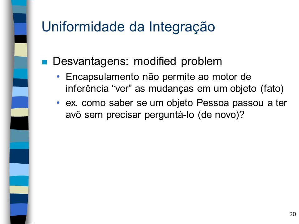 20 Uniformidade da Integração n Desvantagens: modified problem Encapsulamento não permite ao motor de inferência ver as mudanças em um objeto (fato) e