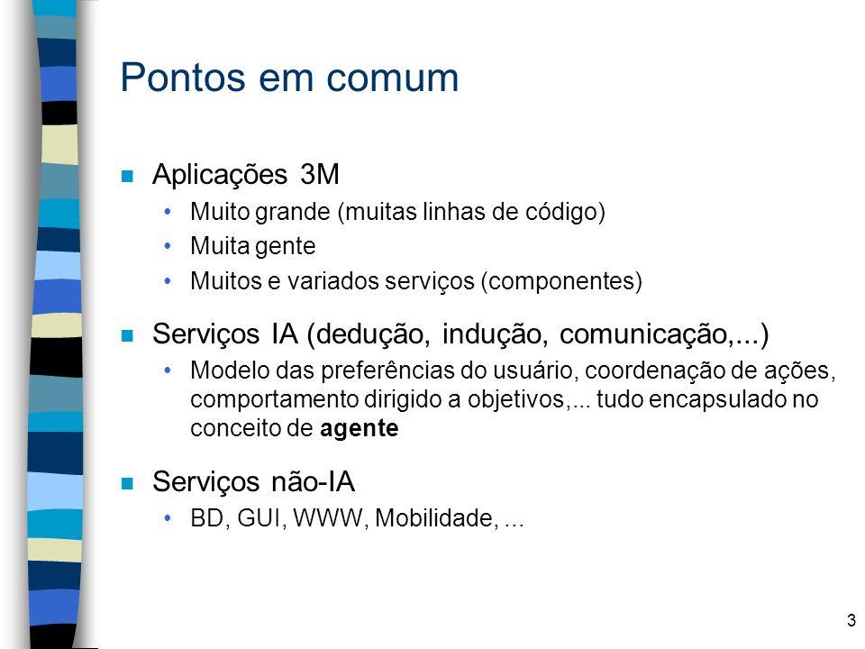 3 Pontos em comum n Aplicações 3M Muito grande (muitas linhas de código) Muita gente Muitos e variados serviços (componentes) n Serviços IA (dedução,