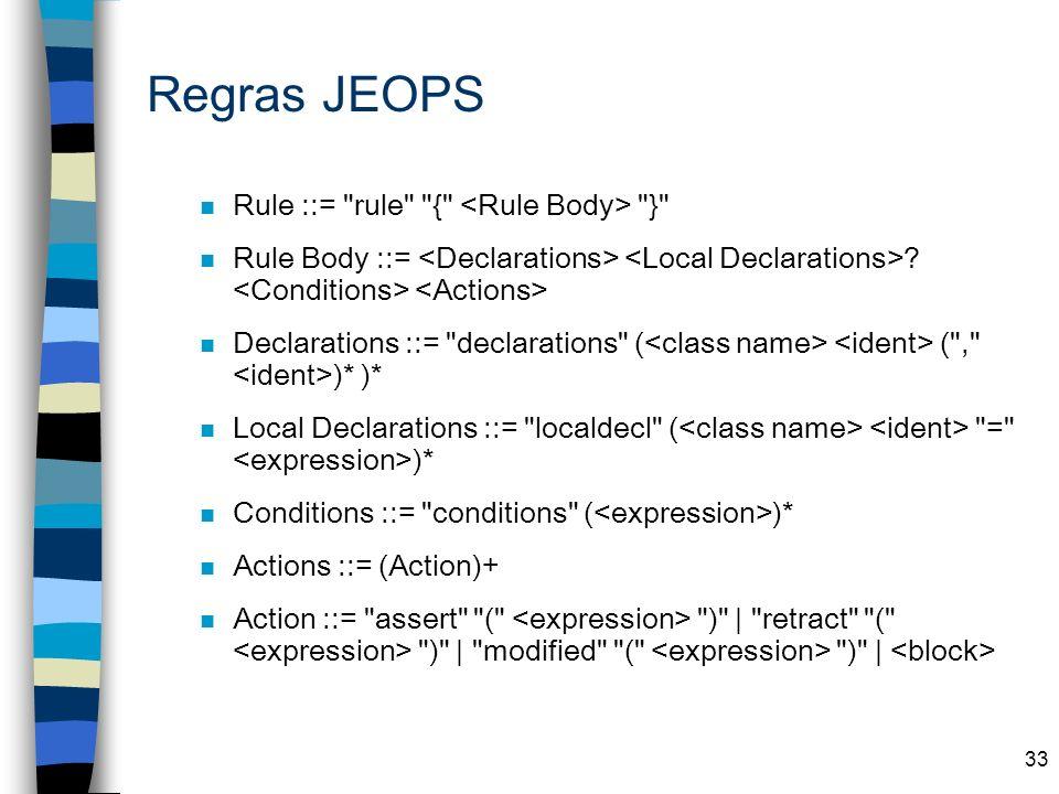 33 Regras JEOPS n Rule ::=