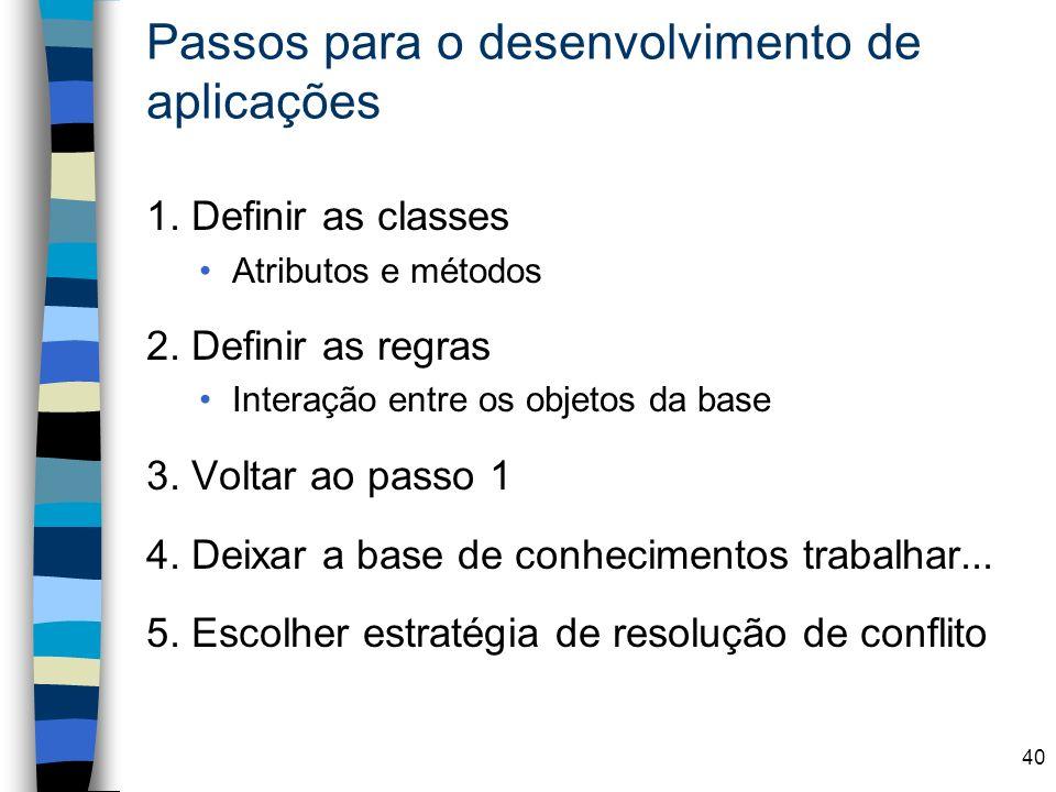 40 Passos para o desenvolvimento de aplicações 1. Definir as classes Atributos e métodos 2. Definir as regras Interação entre os objetos da base 3. Vo