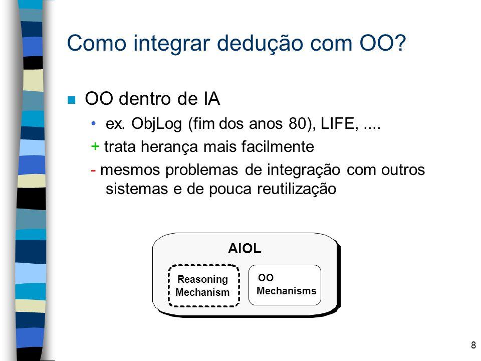 8 Como integrar dedução com OO? n OO dentro de IA ex. ObjLog (fim dos anos 80), LIFE,.... + trata herança mais facilmente - mesmos problemas de integr