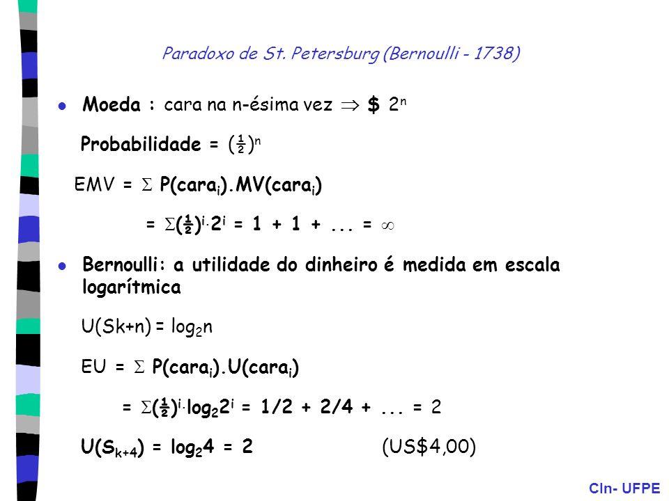 CIn- UFPE Paradoxo de St. Petersburg (Bernoulli - 1738) Moeda : cara na n-ésima vez $ 2 n Probabilidade = (½) n EMV = P(cara i ).MV(cara i ) = (½) i.
