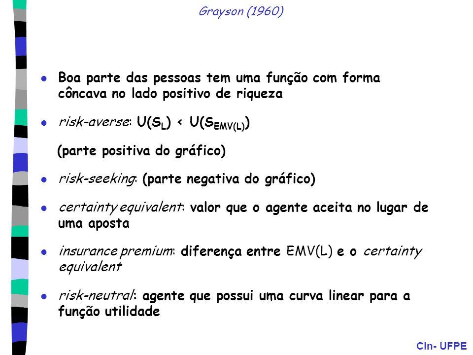 CIn- UFPE Grayson (1960) Boa parte das pessoas tem uma função com forma côncava no lado positivo de riqueza risk-averse: U(S L ) < U(S EMV(L) ) (parte