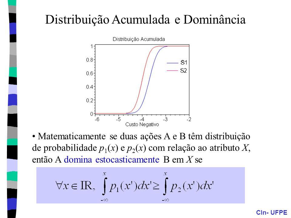 CIn- UFPE Matematicamente se duas ações A e B têm distribuição de probabilidade p 1 (x) e p 2 (x) com relação ao atributo X, então A domina estocastic