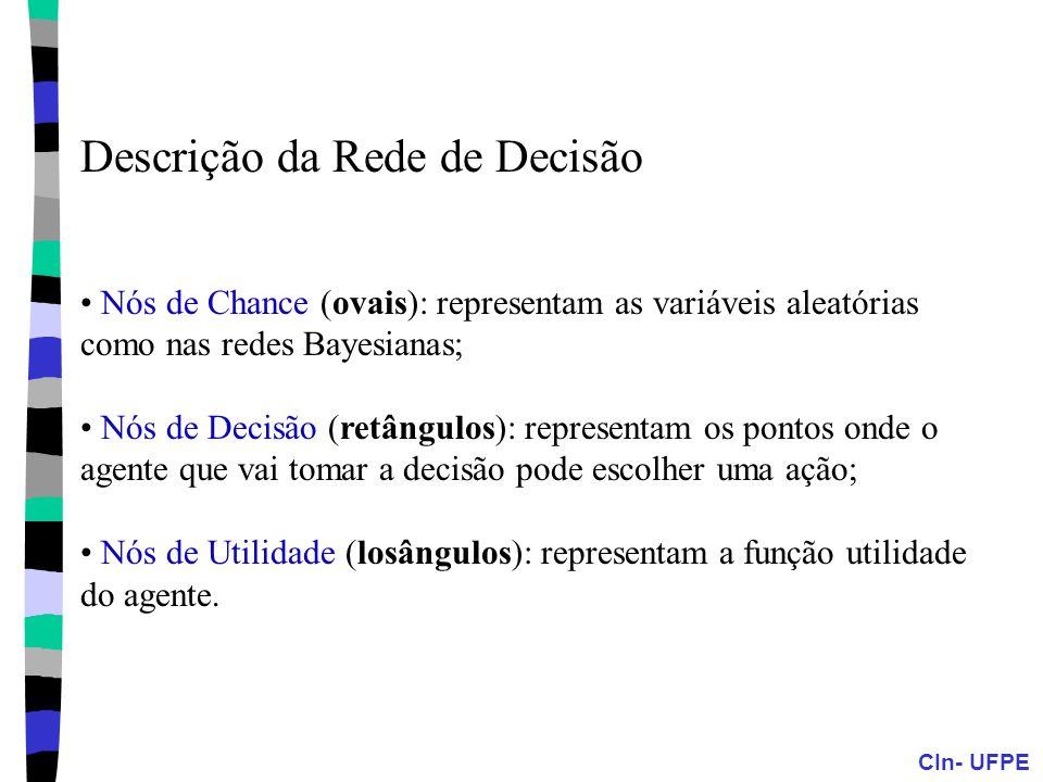 CIn- UFPE Descrição da Rede de Decisão Nós de Chance (ovais): representam as variáveis aleatórias como nas redes Bayesianas; Nós de Decisão (retângulo