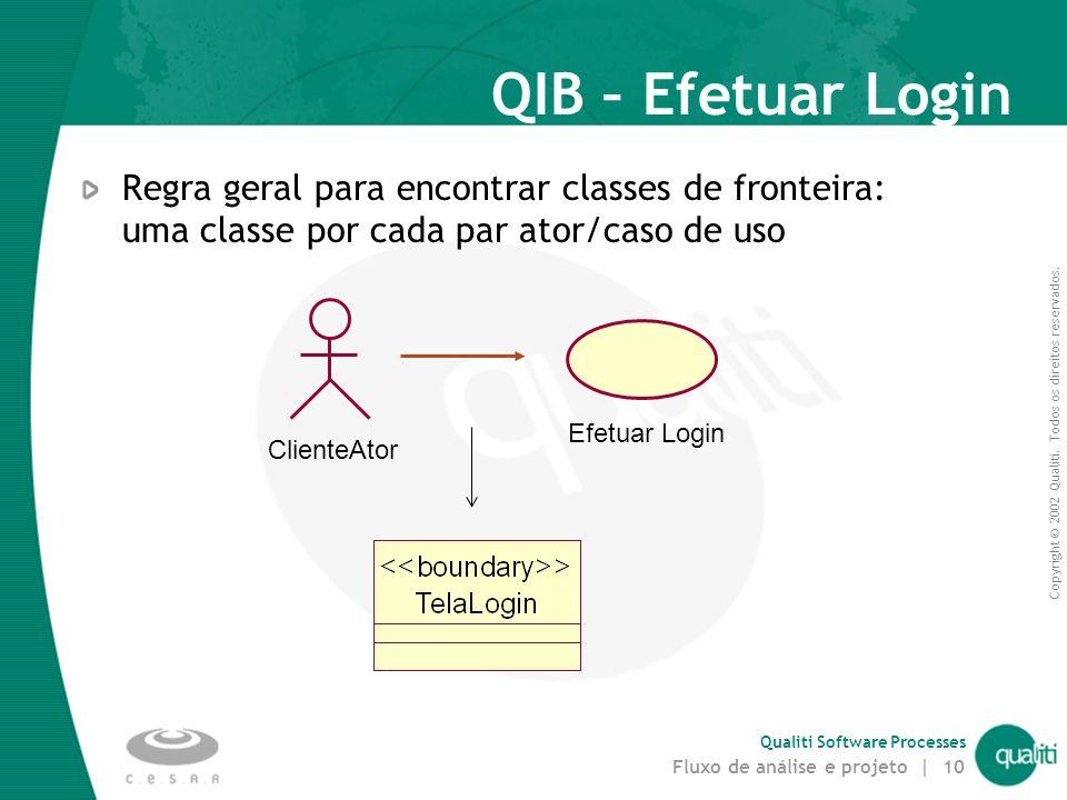 Copyright © 2002 Qualiti. Todos os direitos reservados. Qualiti Software Processes Fluxo de análise e projeto | 9 QIB - Diagrama de Casos de Uso Usare