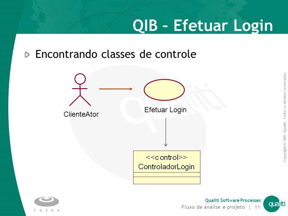 Copyright © 2002 Qualiti. Todos os direitos reservados. Qualiti Software Processes Fluxo de análise e projeto | 10 QIB – Efetuar Login Regra geral par