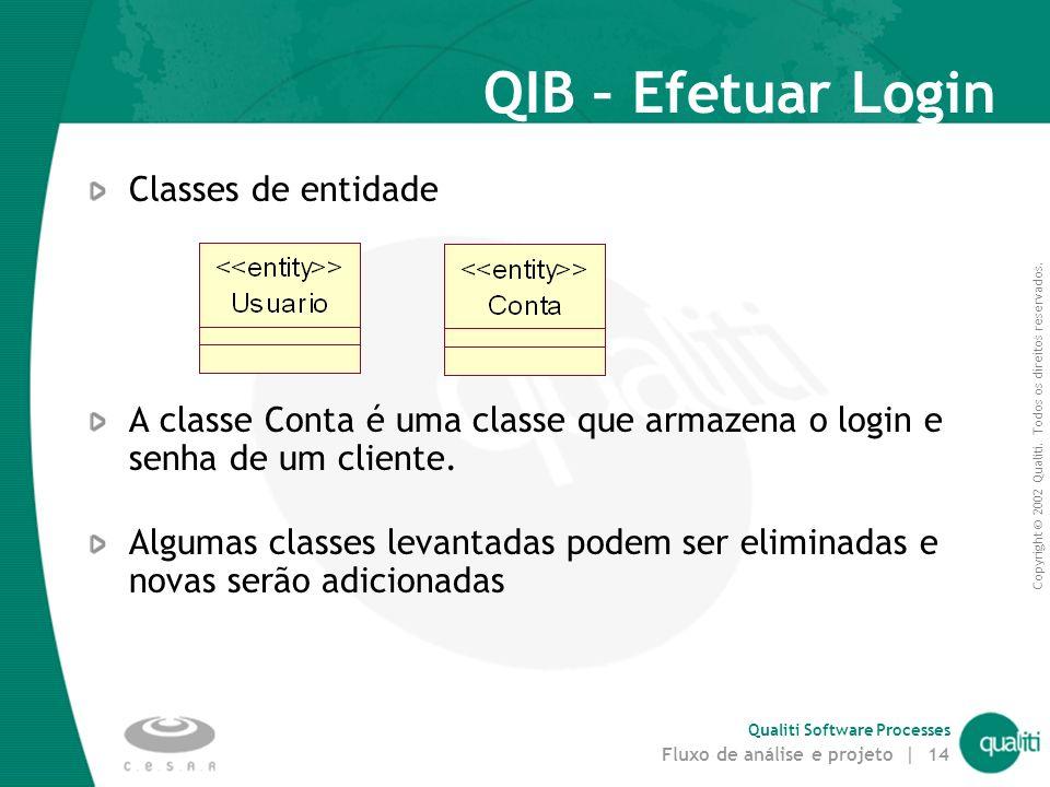 Copyright © 2002 Qualiti. Todos os direitos reservados. Qualiti Software Processes Fluxo de análise e projeto | 13 QIB – Efetuar Login Observe o fluxo
