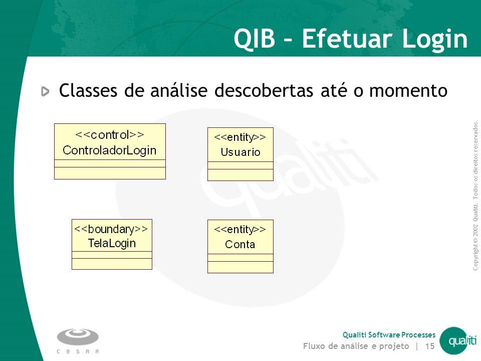 Copyright © 2002 Qualiti. Todos os direitos reservados. Qualiti Software Processes Fluxo de análise e projeto | 14 Classes de entidade A classe Conta