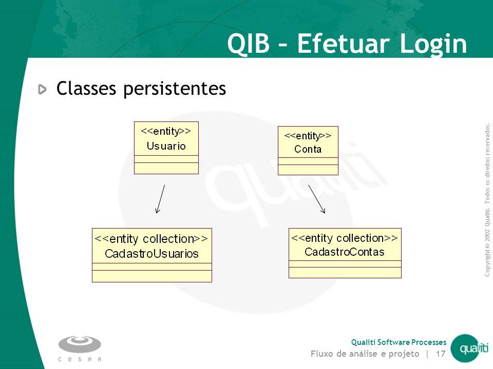 Copyright © 2002 Qualiti. Todos os direitos reservados. Qualiti Software Processes Fluxo de análise e projeto | 16 Passo 2. Identificar persistência I