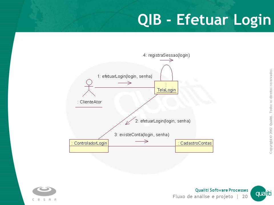 Copyright © 2002 Qualiti. Todos os direitos reservados. Qualiti Software Processes Fluxo de análise e projeto | 19 QIB – Efetuar Login