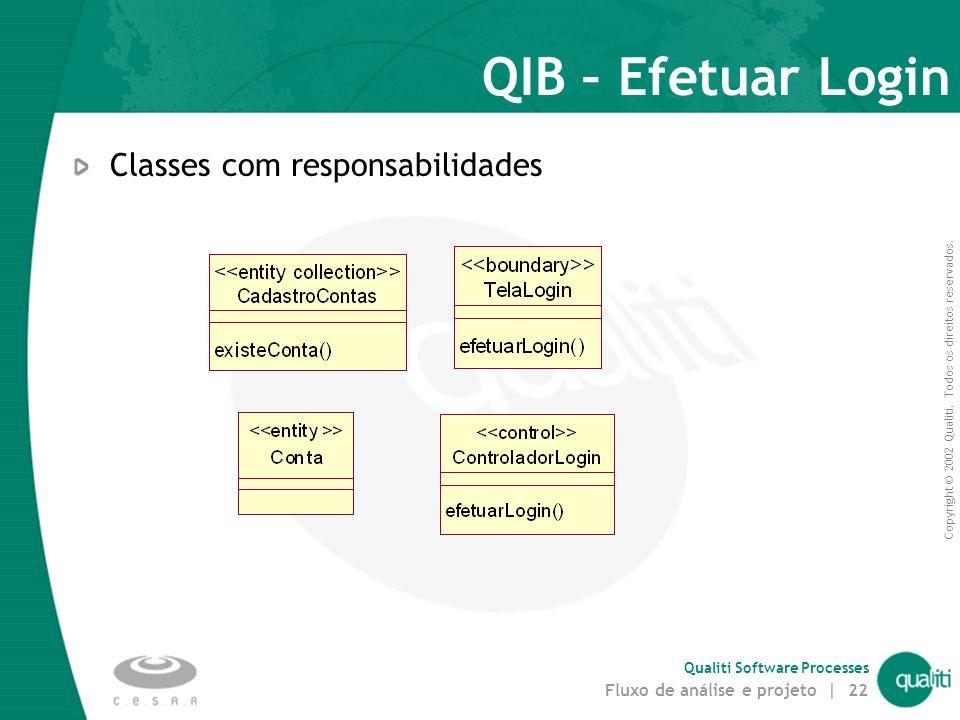 Copyright © 2002 Qualiti. Todos os direitos reservados. Qualiti Software Processes Fluxo de análise e projeto | 21 Passo 4. Descrever Responsabilidade