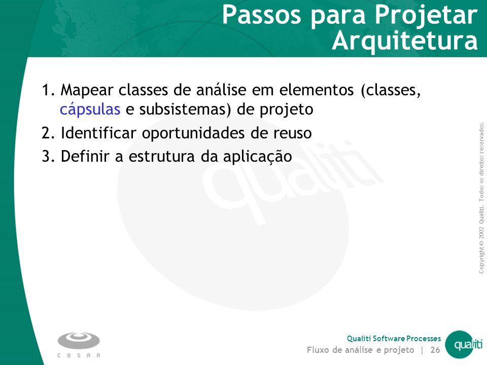 Copyright © 2002 Qualiti. Todos os direitos reservados. Qualiti Software Processes Fluxo de análise e projeto | 25 Projetar Arquitetura Analisar Casos