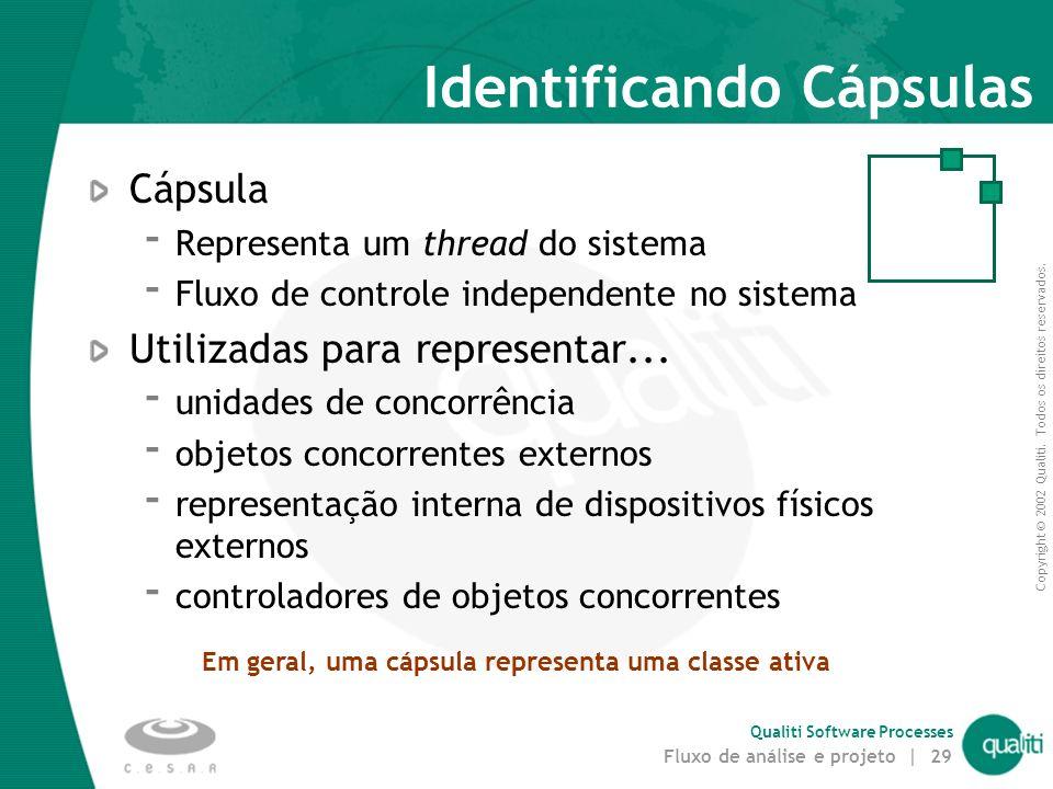 Copyright © 2002 Qualiti. Todos os direitos reservados. Qualiti Software Processes Fluxo de análise e projeto | 28 Identificando classes de projeto Um