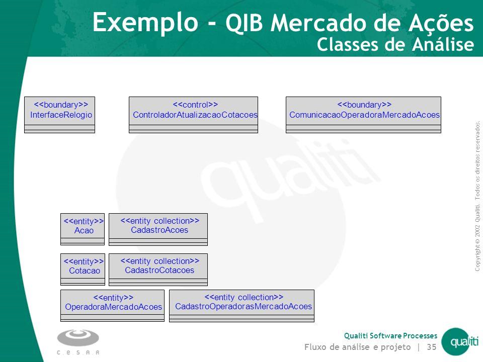Copyright © 2002 Qualiti. Todos os direitos reservados. Qualiti Software Processes Fluxo de análise e projeto | 34 Fluxo de eventos – Atualizar cotaçõ