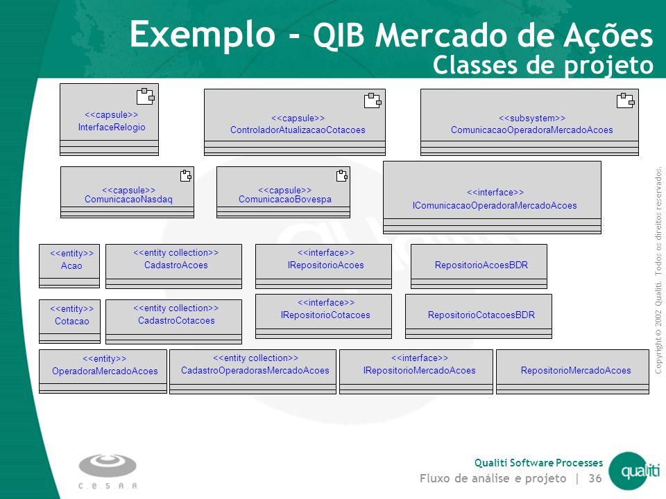 Copyright © 2002 Qualiti. Todos os direitos reservados. Qualiti Software Processes Fluxo de análise e projeto | 35 Exemplo - QIB Mercado de Ações Clas