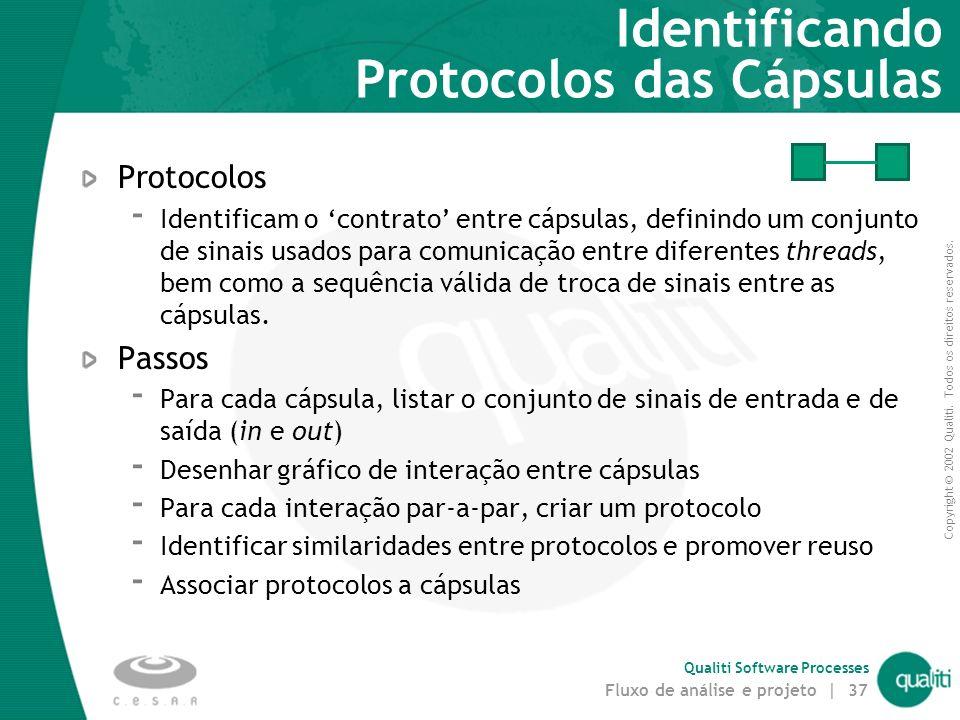 Copyright © 2002 Qualiti. Todos os direitos reservados. Qualiti Software Processes Fluxo de análise e projeto | 36 Exemplo - QIB Mercado de Ações Clas