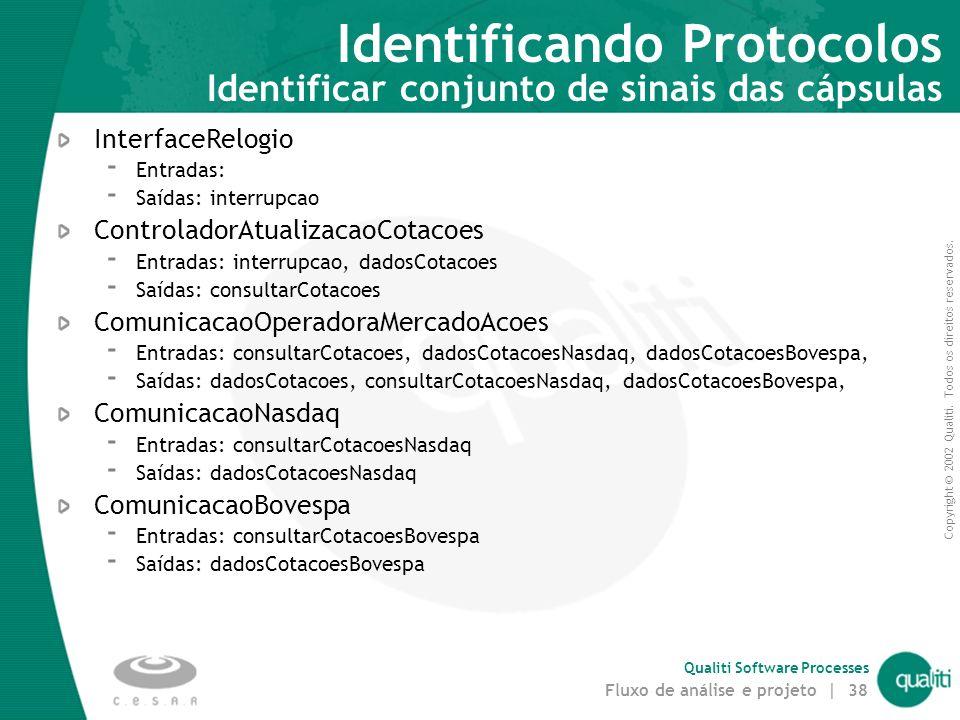 Copyright © 2002 Qualiti. Todos os direitos reservados. Qualiti Software Processes Fluxo de análise e projeto | 37 Identificando Protocolos das Cápsul