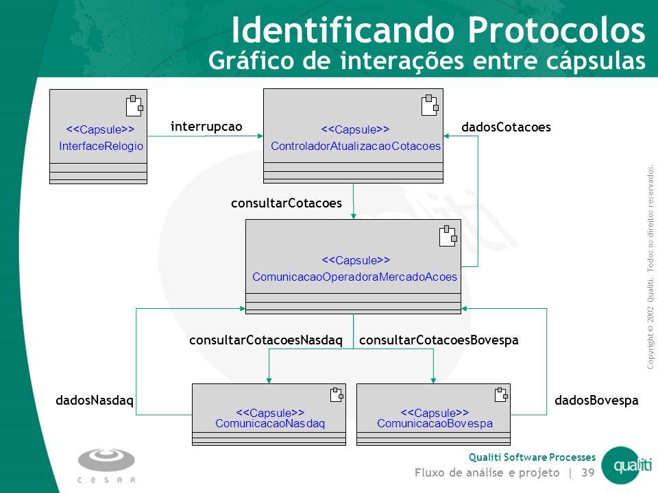 Copyright © 2002 Qualiti. Todos os direitos reservados. Qualiti Software Processes Fluxo de análise e projeto | 38 Identificando Protocolos Identifica