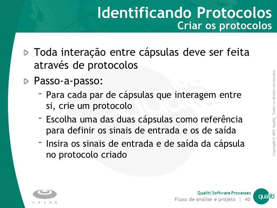 Copyright © 2002 Qualiti. Todos os direitos reservados. Qualiti Software Processes Fluxo de análise e projeto | 39 Identificando Protocolos Gráfico de