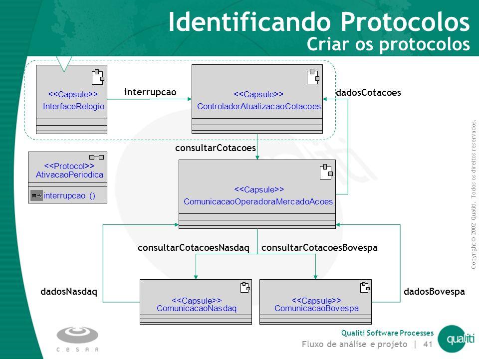 Copyright © 2002 Qualiti. Todos os direitos reservados. Qualiti Software Processes Fluxo de análise e projeto | 40 Identificando Protocolos Criar os p