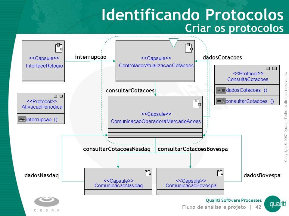 Copyright © 2002 Qualiti. Todos os direitos reservados. Qualiti Software Processes Fluxo de análise e projeto | 41 Identificando Protocolos Criar os p
