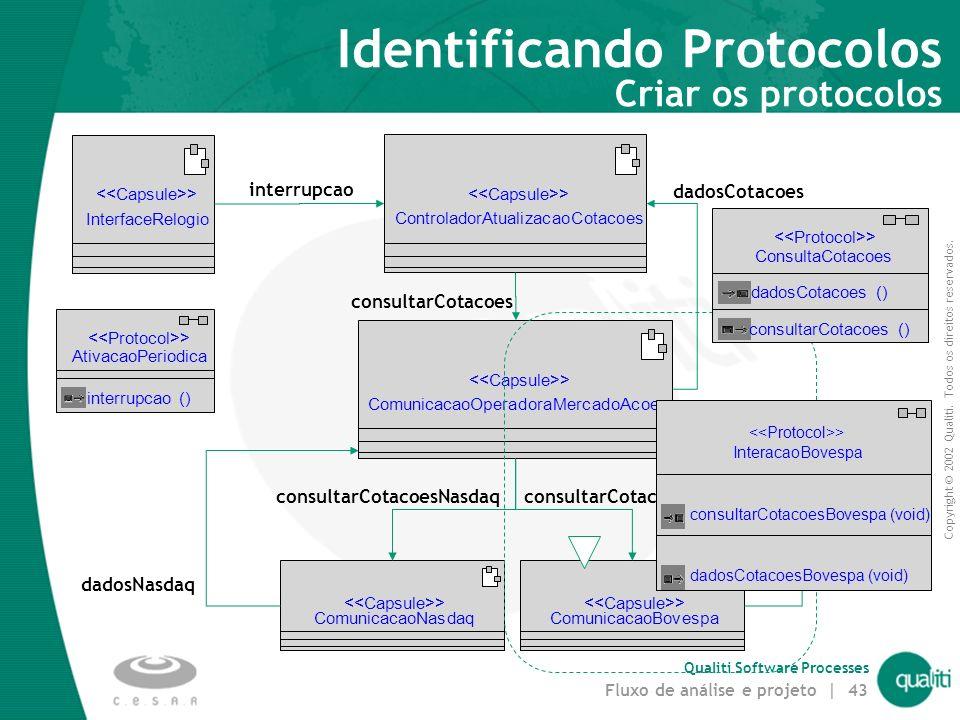 Copyright © 2002 Qualiti. Todos os direitos reservados. Qualiti Software Processes Fluxo de análise e projeto | 42 Identificando Protocolos Criar os p