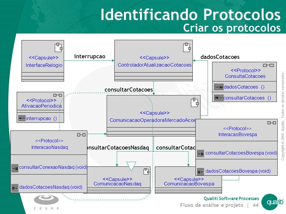 Copyright © 2002 Qualiti. Todos os direitos reservados. Qualiti Software Processes Fluxo de análise e projeto | 43 Identificando Protocolos Criar os p