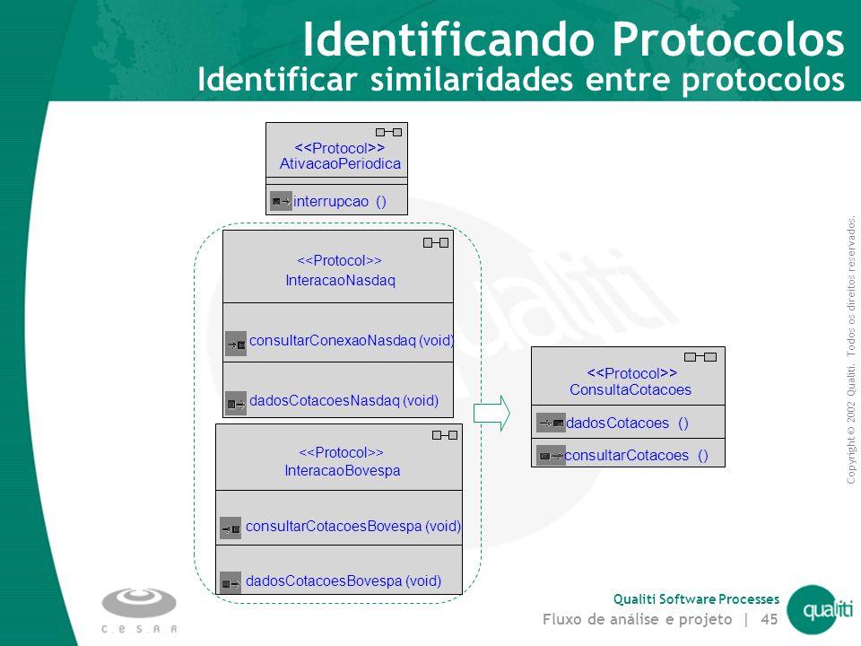 Copyright © 2002 Qualiti. Todos os direitos reservados. Qualiti Software Processes Fluxo de análise e projeto | 44 Identificando Protocolos Criar os p