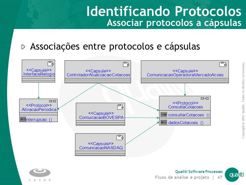 Copyright © 2002 Qualiti. Todos os direitos reservados. Qualiti Software Processes Fluxo de análise e projeto | 46 Identificando Protocolos Protocolos