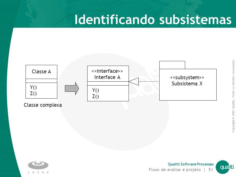 Copyright © 2002 Qualiti. Todos os direitos reservados. Qualiti Software Processes Fluxo de análise e projeto | 50 Identificando subsistemas Classes d