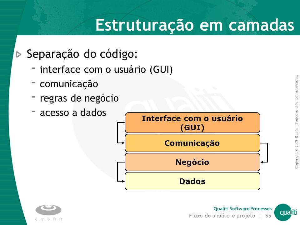 Copyright © 2002 Qualiti. Todos os direitos reservados. Qualiti Software Processes Fluxo de análise e projeto | 54 Passo 3. Definir a estrutura da apl