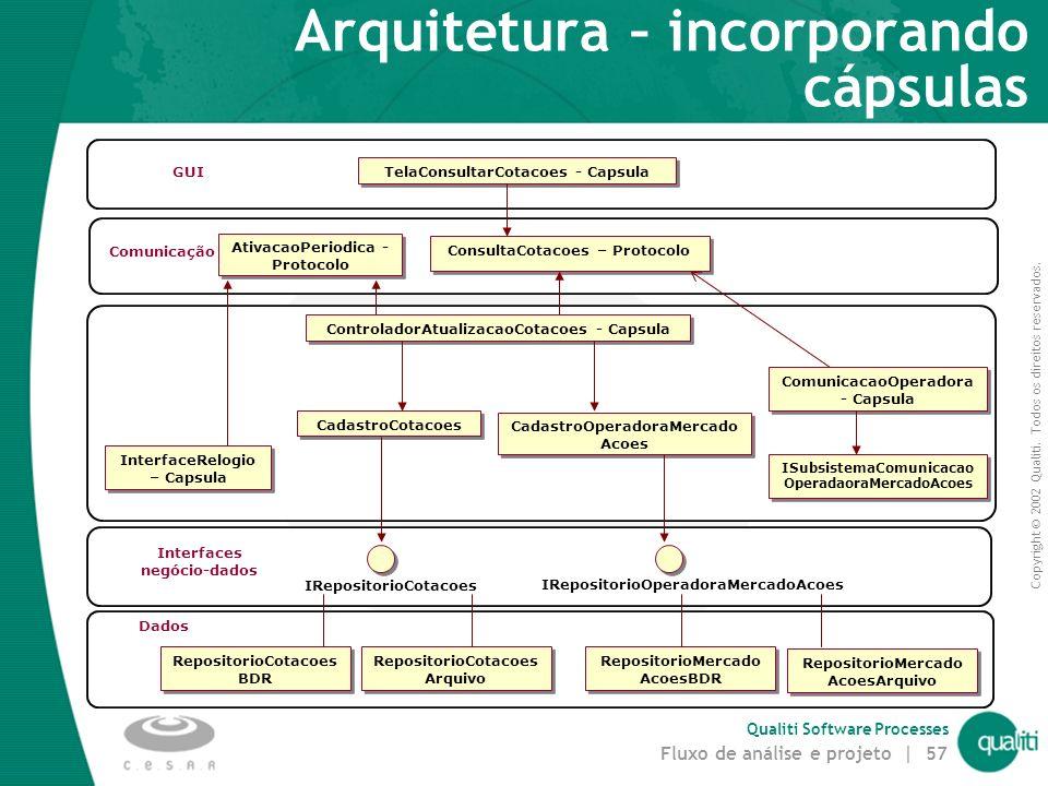 Copyright © 2002 Qualiti. Todos os direitos reservados. Qualiti Software Processes Fluxo de análise e projeto | 56 Juntando tudo - Visão geral da arqu