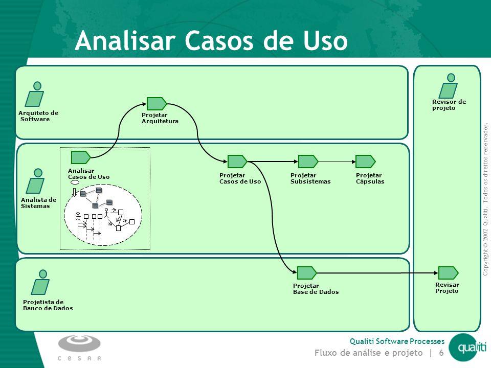 Copyright © 2002 Qualiti. Todos os direitos reservados. Qualiti Software Processes Fluxo de análise e projeto | 5 Analisar Casos de Uso Revisar Projet