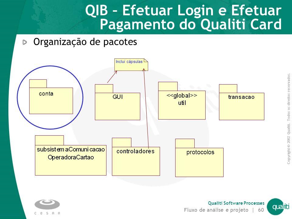 Copyright © 2002 Qualiti. Todos os direitos reservados. Qualiti Software Processes Fluxo de análise e projeto | 59 Agrupar as classes em pacotes À med