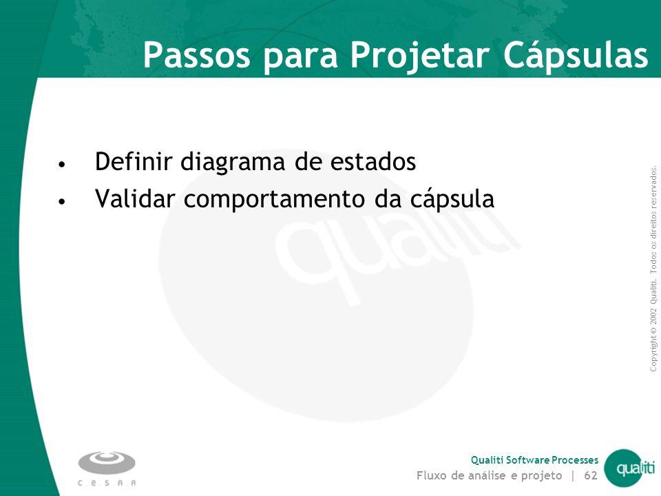 Copyright © 2002 Qualiti. Todos os direitos reservados. Qualiti Software Processes Fluxo de análise e projeto | 61 Projetar Cápsulas Analisar Casos de