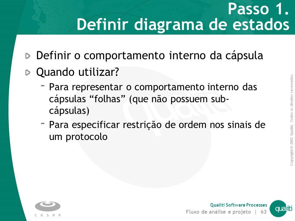 Copyright © 2002 Qualiti. Todos os direitos reservados. Qualiti Software Processes Fluxo de análise e projeto | 62 Passos para Projetar Cápsulas Defin