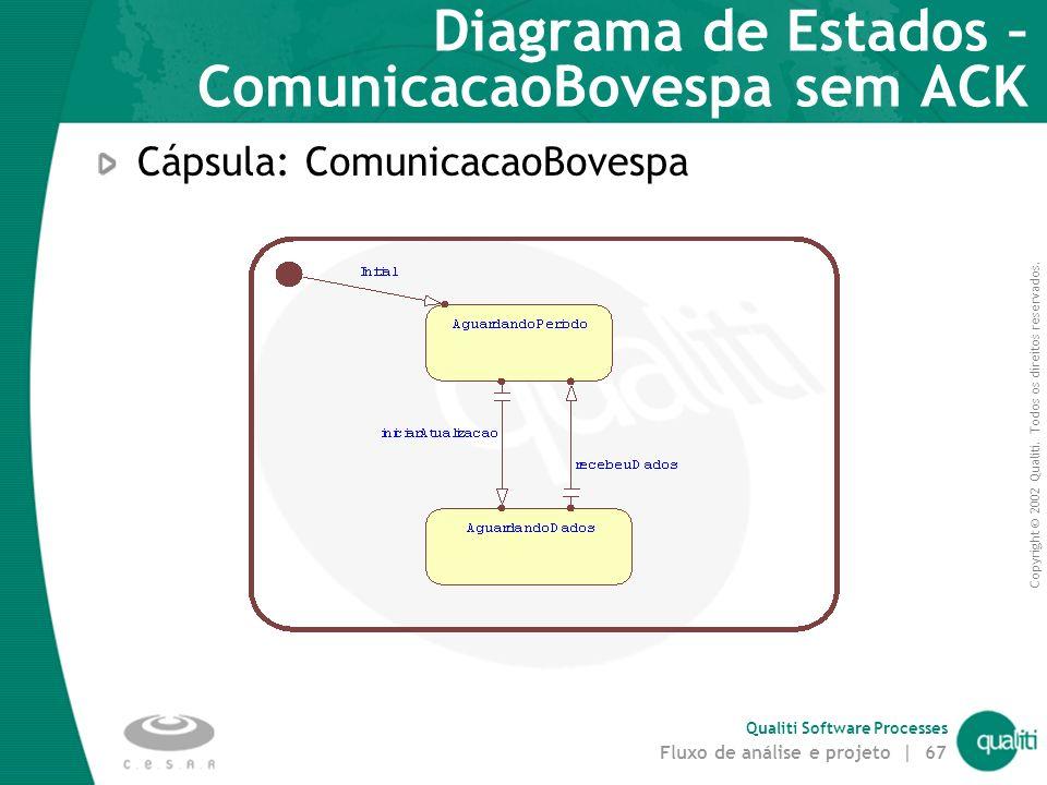 Copyright © 2002 Qualiti. Todos os direitos reservados. Qualiti Software Processes Fluxo de análise e projeto | 66 Diagrama de Estados - InterfaceRelo