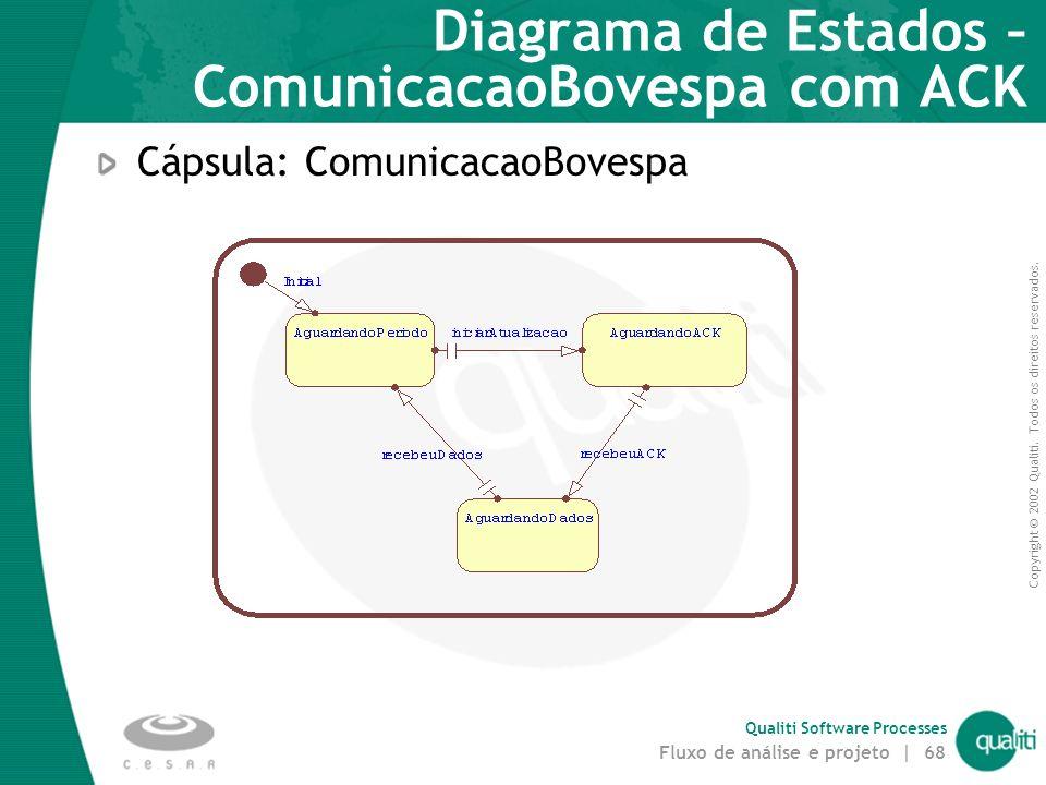 Copyright © 2002 Qualiti. Todos os direitos reservados. Qualiti Software Processes Fluxo de análise e projeto | 67 Diagrama de Estados – ComunicacaoBo