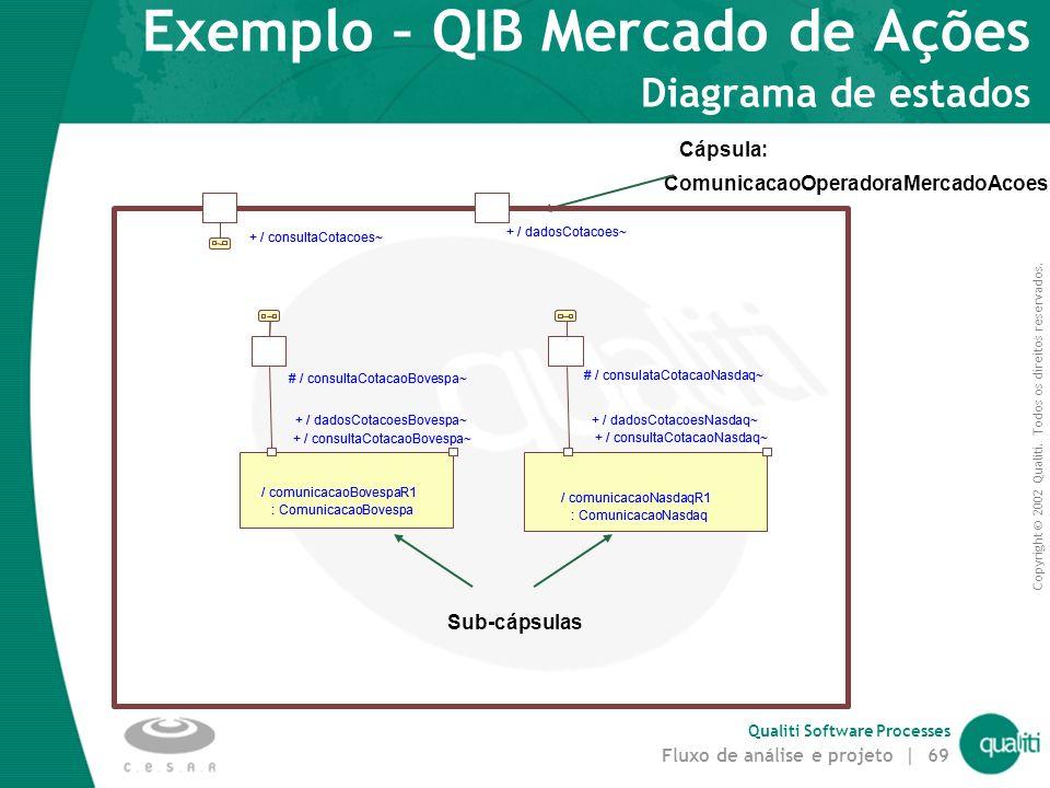 Copyright © 2002 Qualiti. Todos os direitos reservados. Qualiti Software Processes Fluxo de análise e projeto | 68 Diagrama de Estados – ComunicacaoBo