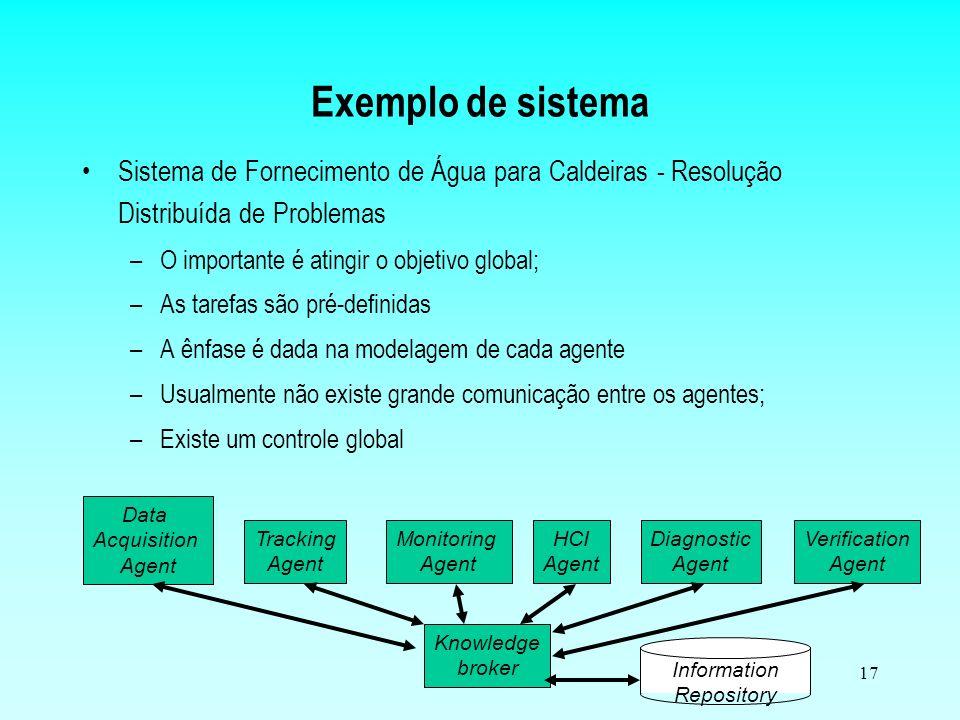 16 Sendo assim, temos... ObjetoAgente Desenvolvimento OODesenvolvimento OA Metáfora para modelagem Sistema MultiobjetosSistema Multiagentes Agente = O