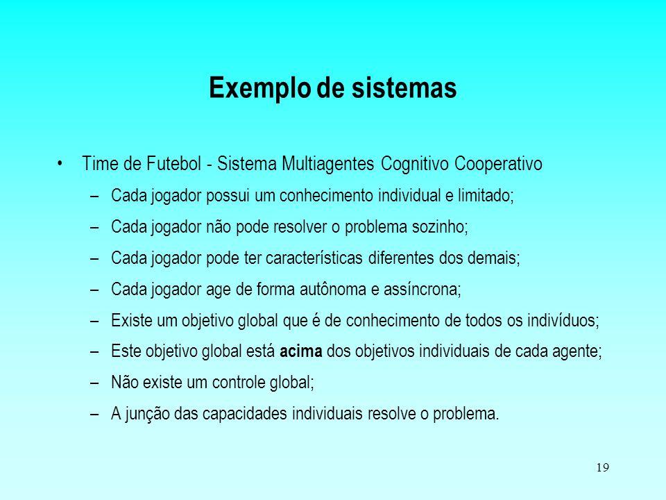 18 Exemplo de sistemas Formigueiro - Sistema Multiagentes Reativo –O mais importante é o problema; –O problema é resolvidos por nós individuais que in